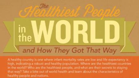 healthiest-world