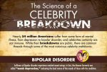 The-Science-Behind-Celebrity-Breakdown