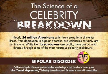 The-Science-Behind-Celebrity-Breakdown