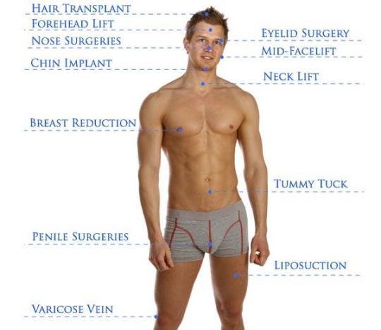 male-plastic-surgery