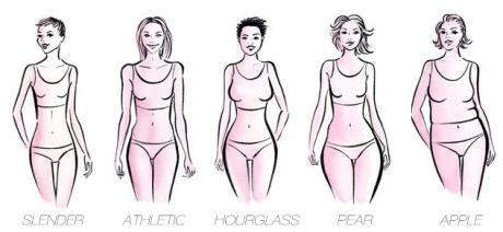 bodyshapes1