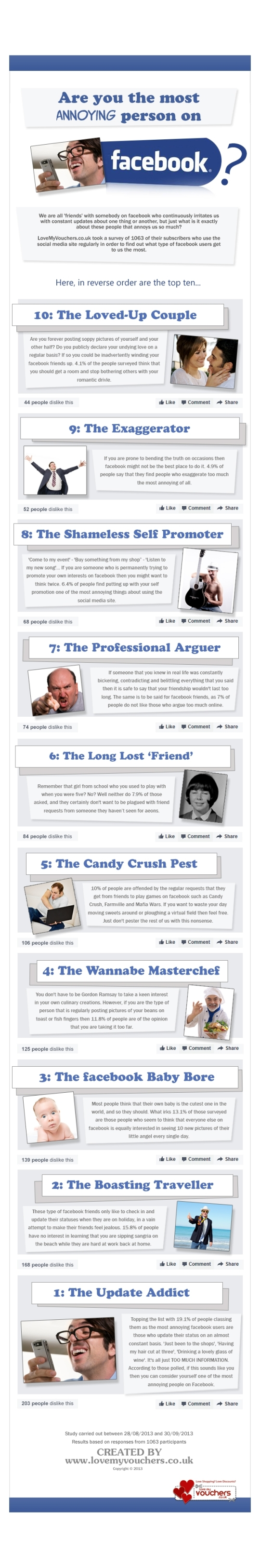 annoying-facebook-user-infographic_650