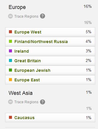 europewestasia
