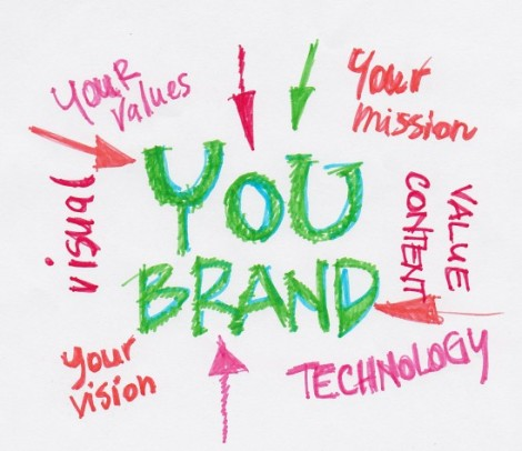 Branding – How Do YOU Appear onFacebook?