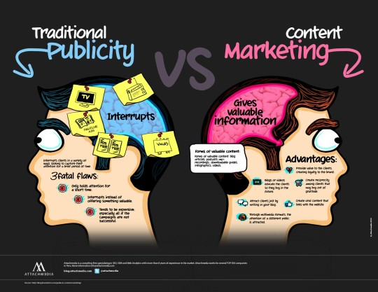 pr-vs-marketing-infograph